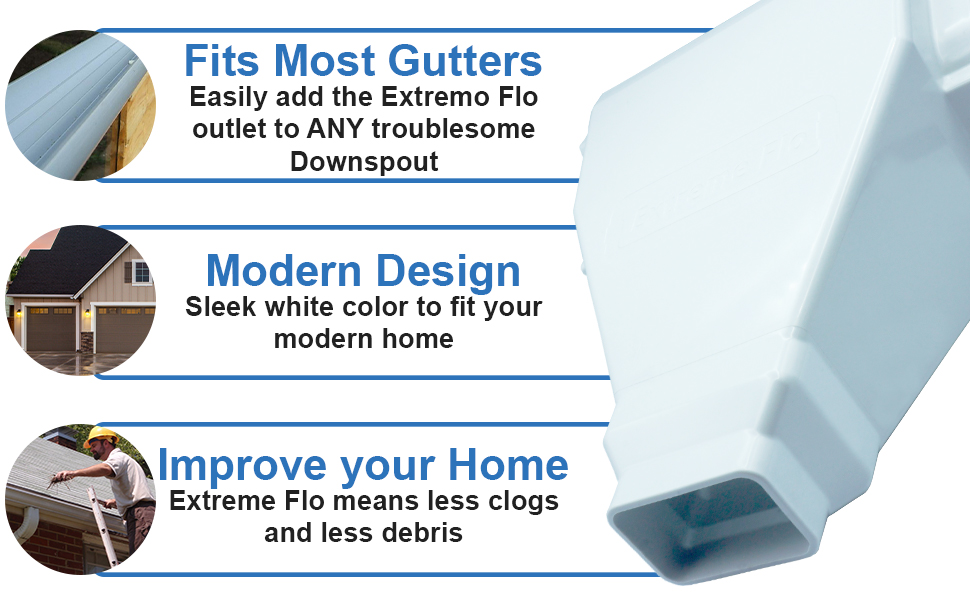 Extreme Flo Downspout Outlet by Gutter Edge